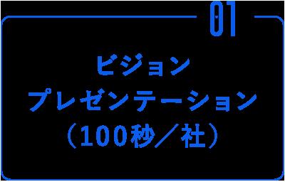 ①ビジョンプレゼンテーション(100秒/社)